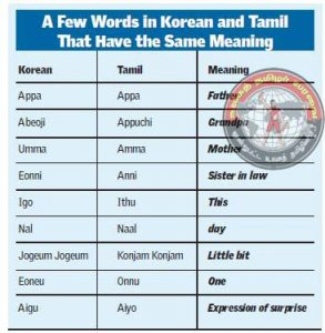 Tamil_Korean_languages